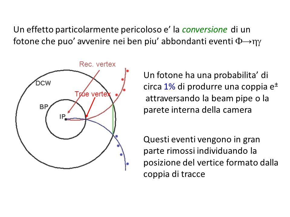 Un fotone ha una probabilita' di circa 1% di produrre una coppia e±