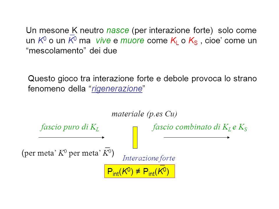 Un mesone K neutro nasce (per interazione forte) solo come un K0 o un K0 ma vive e muore come KL o KS , cioe' come un mescolamento dei due