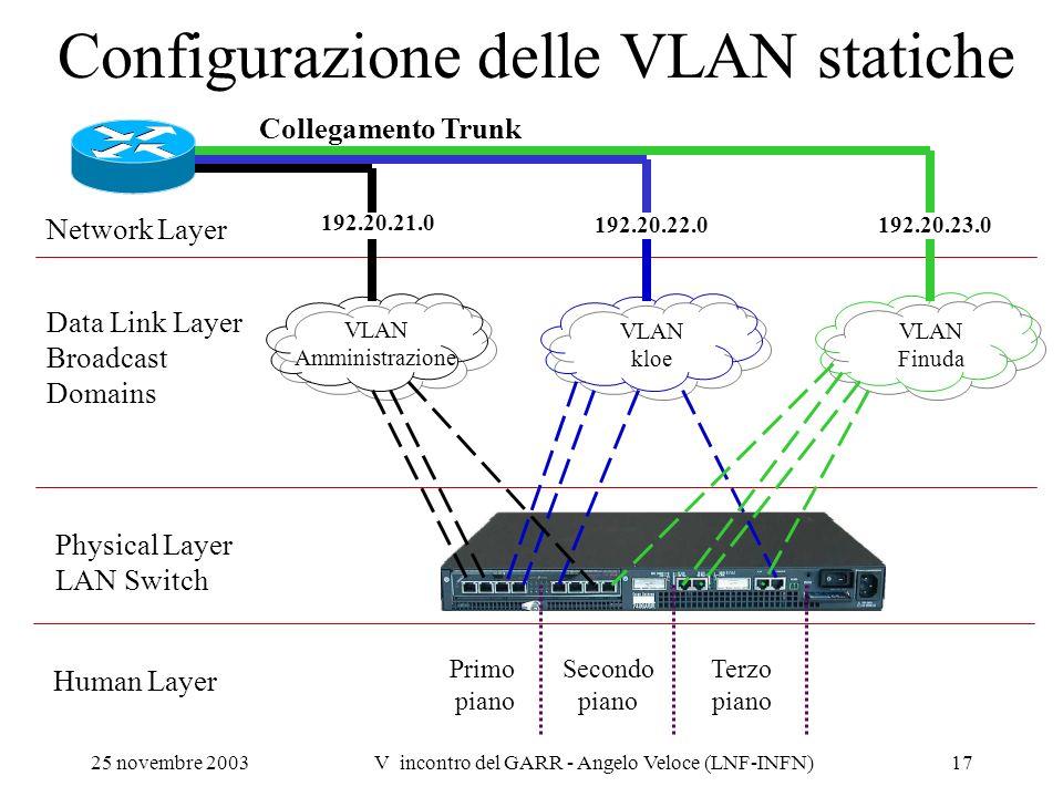 Configurazione delle VLAN statiche