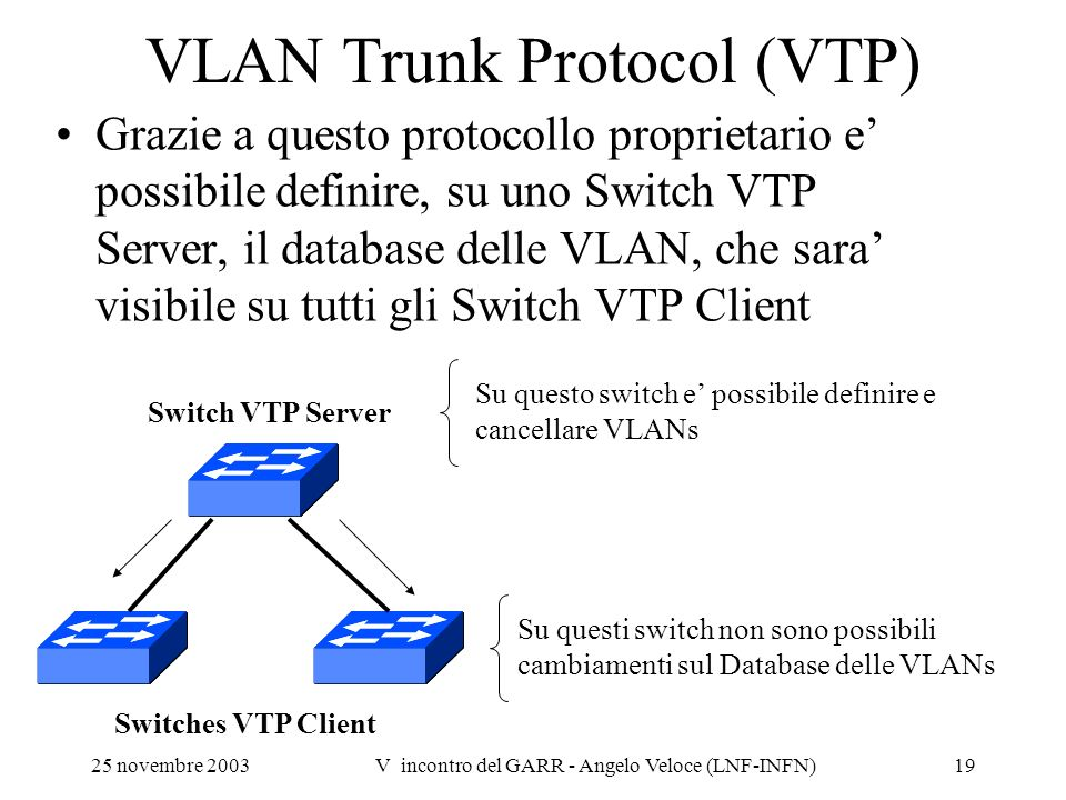 VLAN Trunk Protocol (VTP)