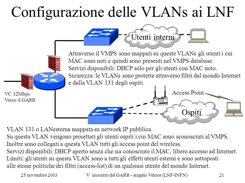 Configurazione delle VLANs ai LNF