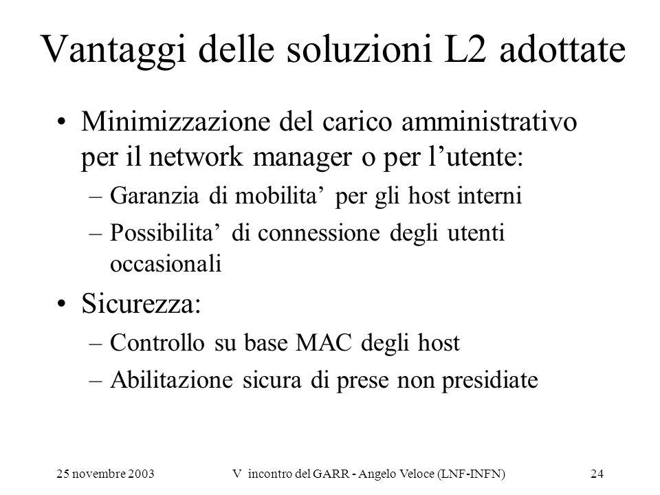 Vantaggi delle soluzioni L2 adottate