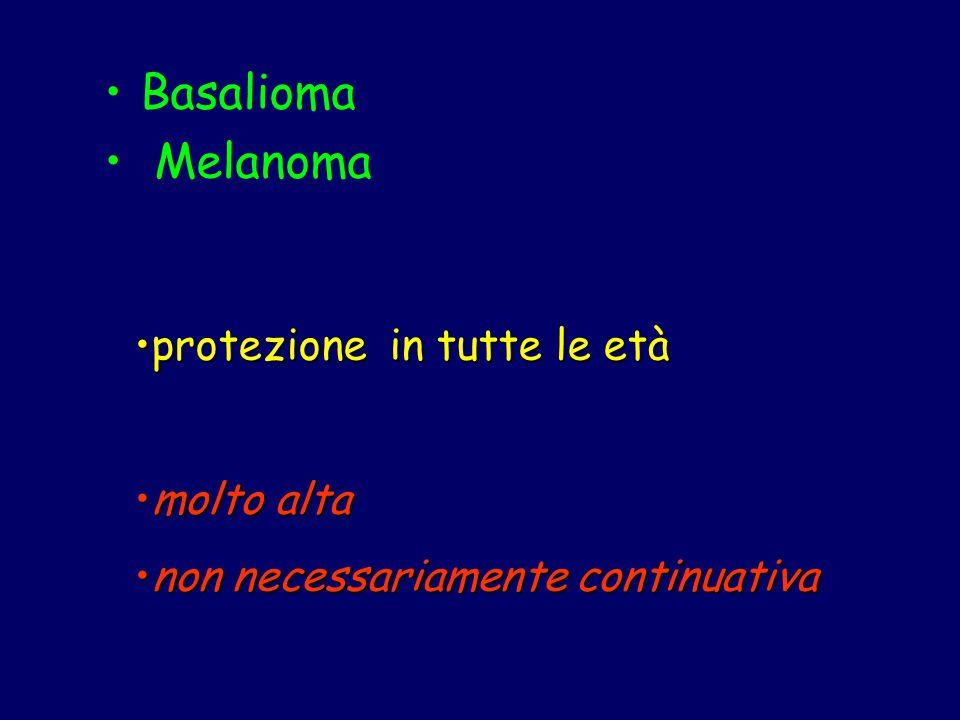 Basalioma Melanoma protezione in tutte le età molto alta
