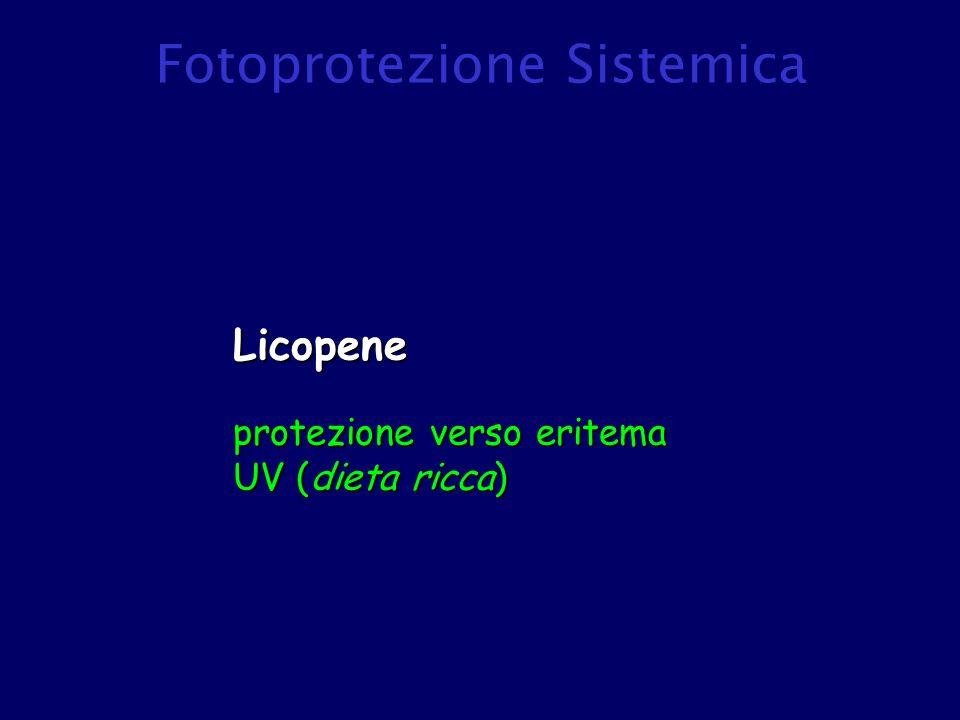 Fotoprotezione Sistemica