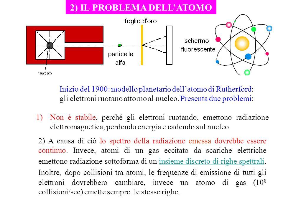 2) IL PROBLEMA DELL'ATOMO
