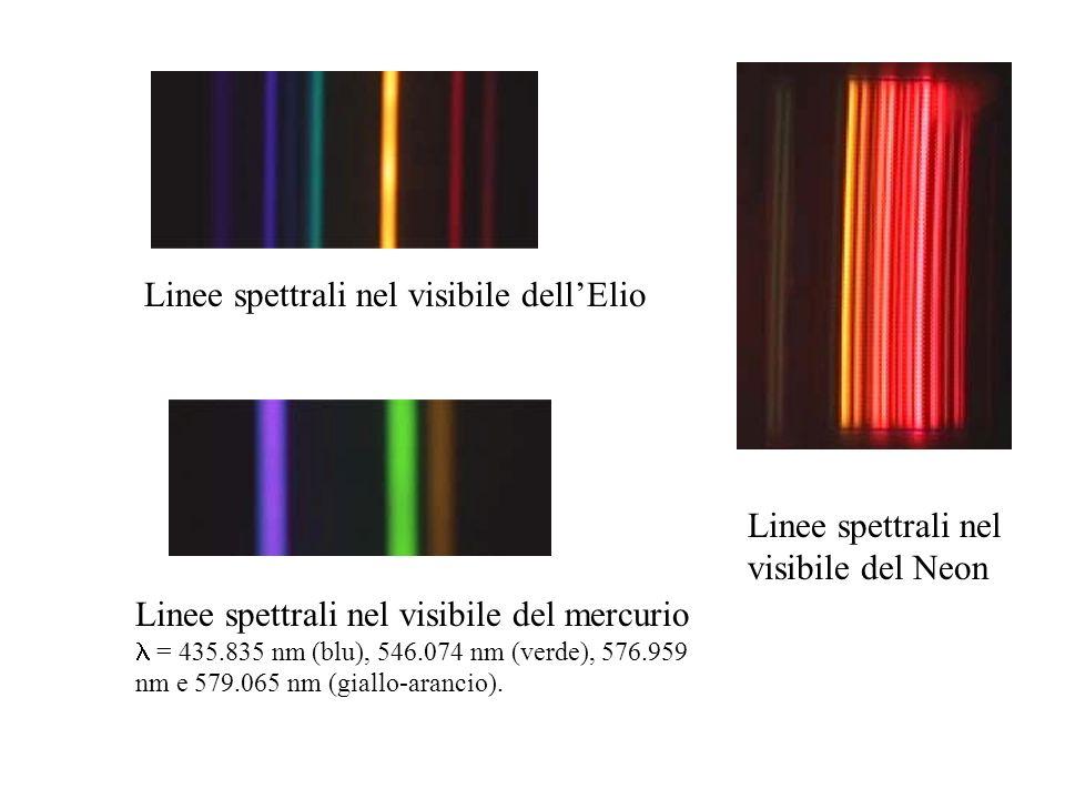Linee spettrali nel visibile dell'Elio