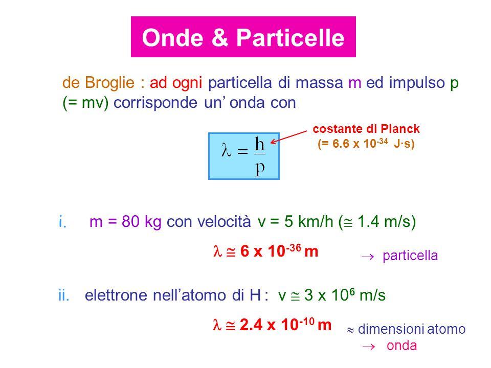 costante di Planck (= 6.6 x 10-34 J·s)