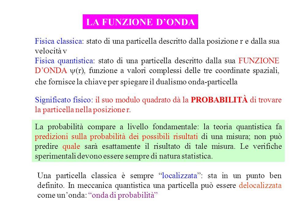 LA FUNZIONE D'ONDA Fisica classica: stato di una particella descritto dalla posizione r e dalla sua velocità v.