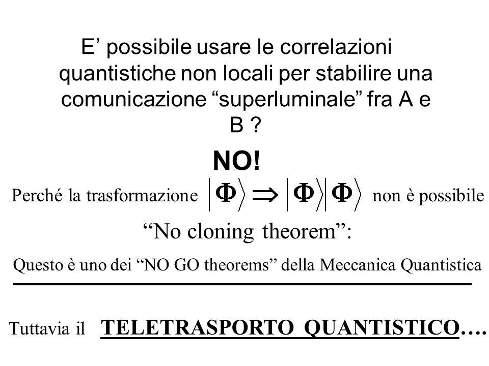 NO! No cloning theorem :