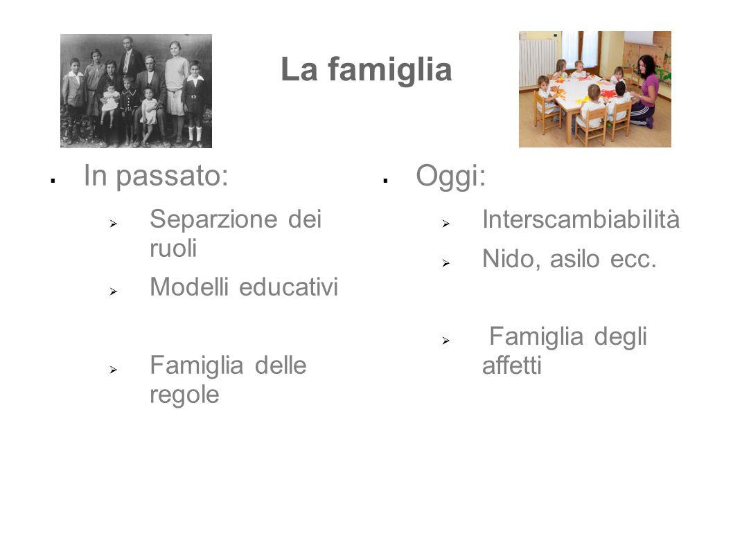 La famiglia In passato: Oggi: Separzione dei ruoli Modelli educativi