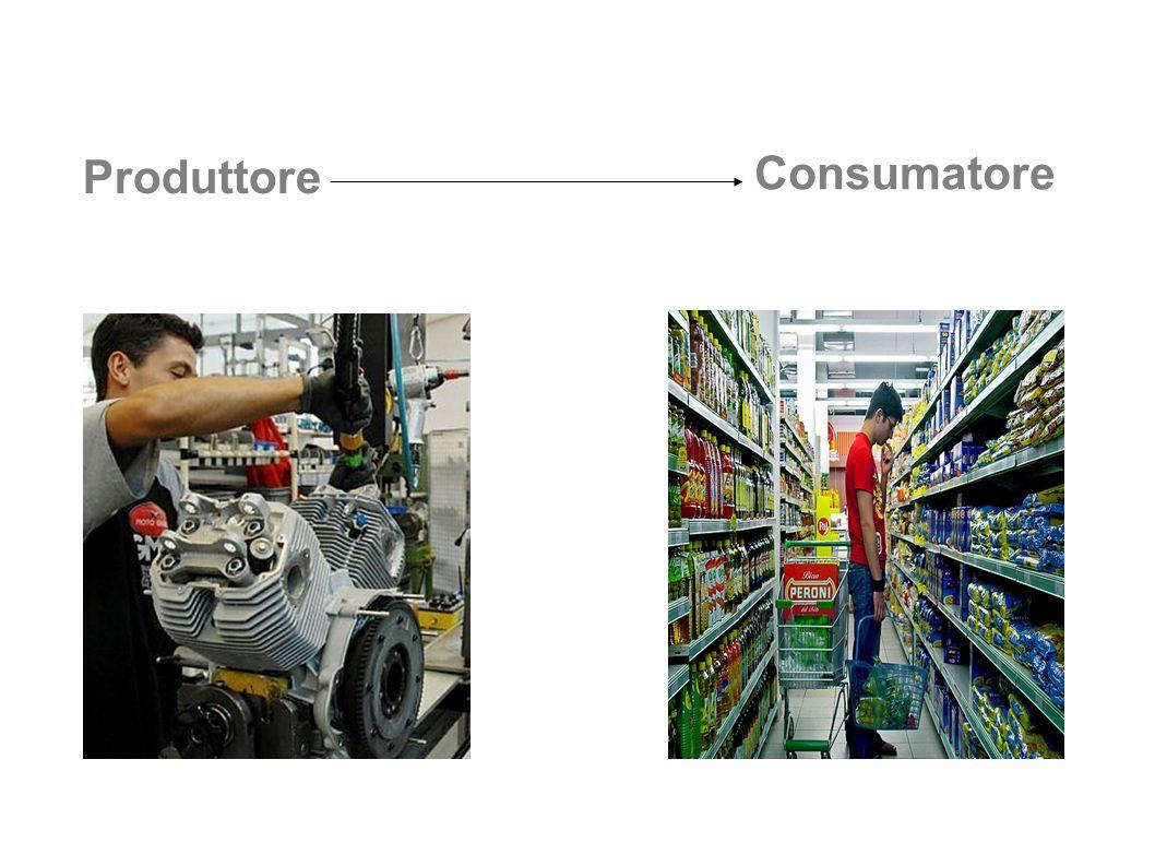 Produttore Consumatore