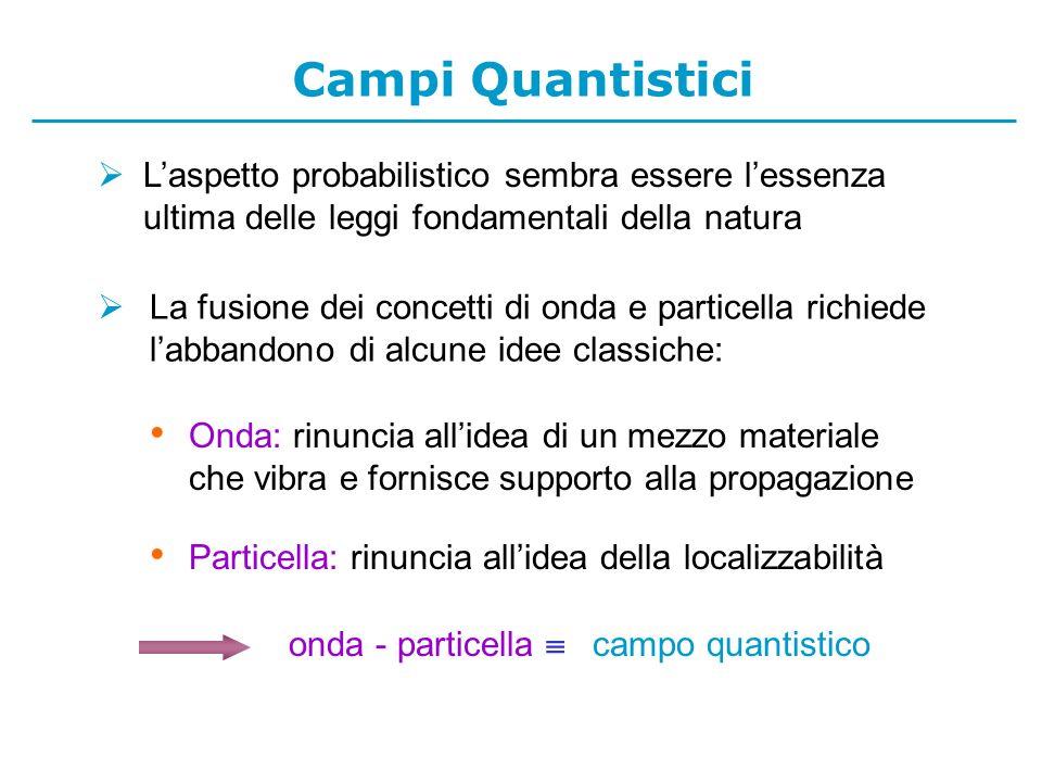 Campi Quantistici L'aspetto probabilistico sembra essere l'essenza ultima delle leggi fondamentali della natura.