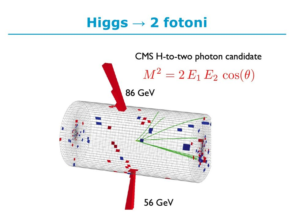 Higgs → 2 fotoni