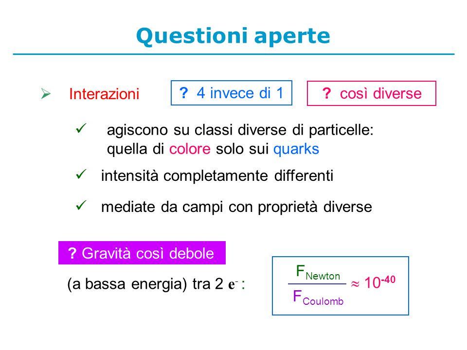Questioni aperte Interazioni 4 invece di 1 così diverse