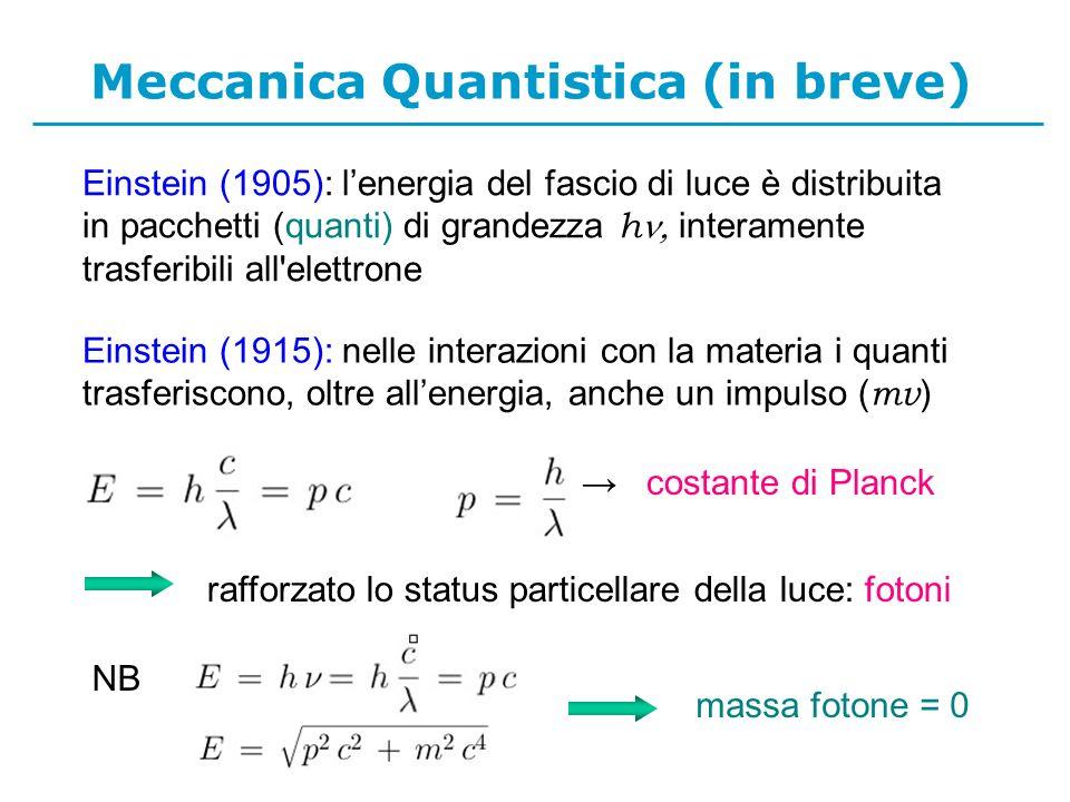 Meccanica Quantistica (in breve)