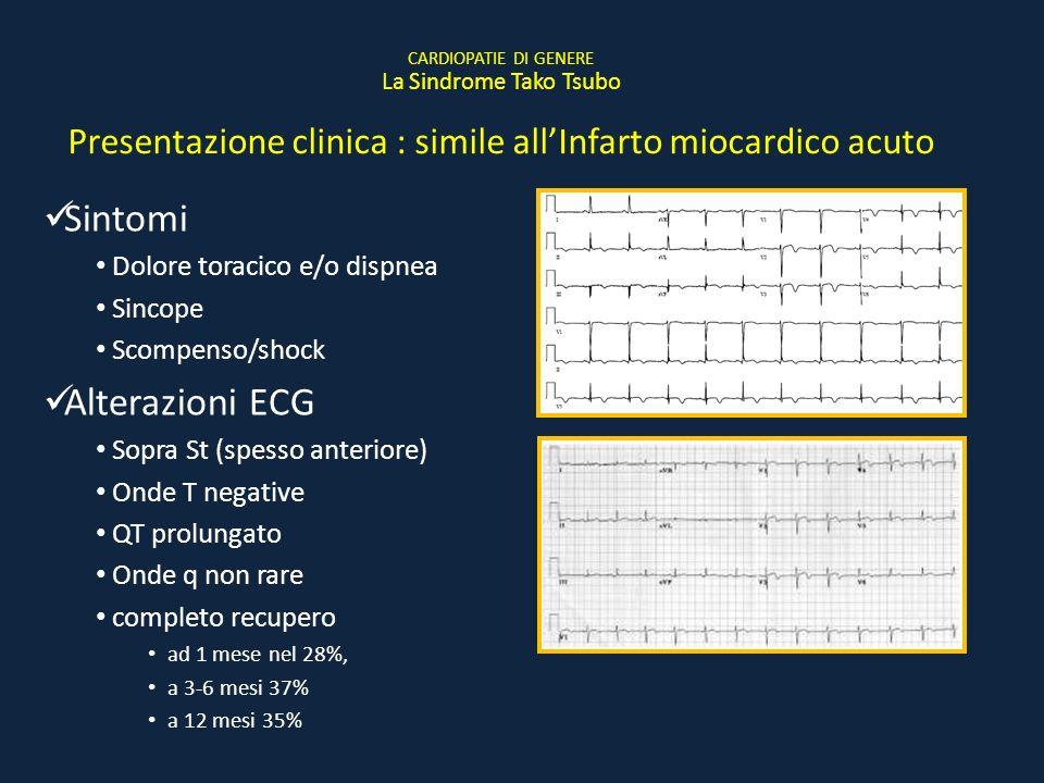 Sintomi Alterazioni ECG