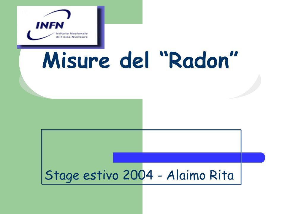 Stage estivo 2004 - Alaimo Rita