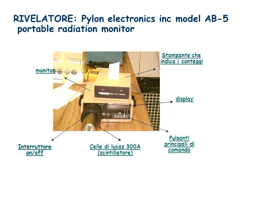 RIVELATORE: Pylon electronics inc model AB-5 portable radiation monitor
