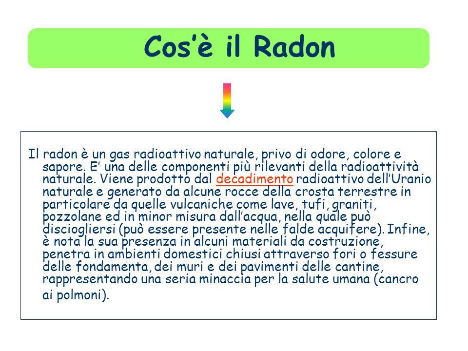 Cos'è il Radon