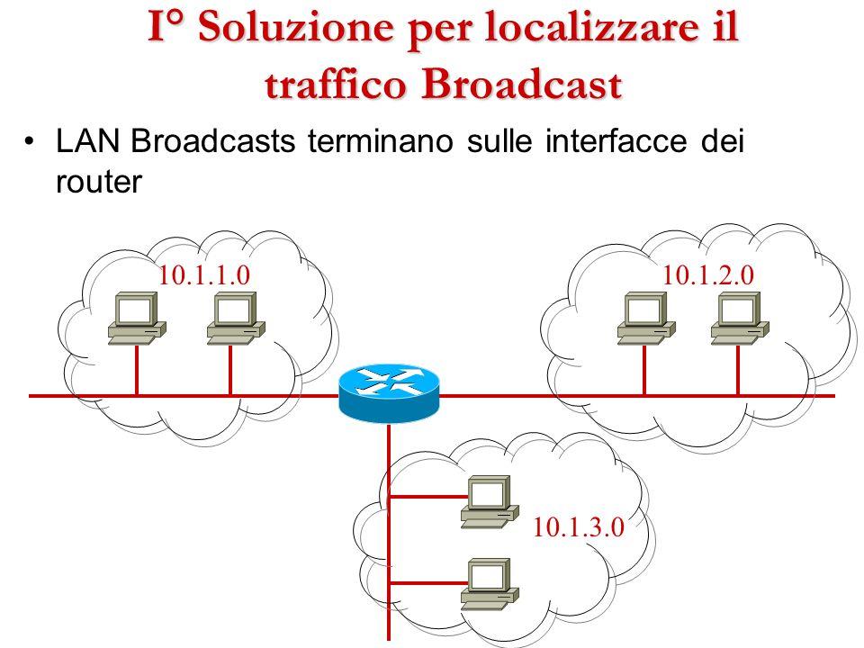 I° Soluzione per localizzare il traffico Broadcast