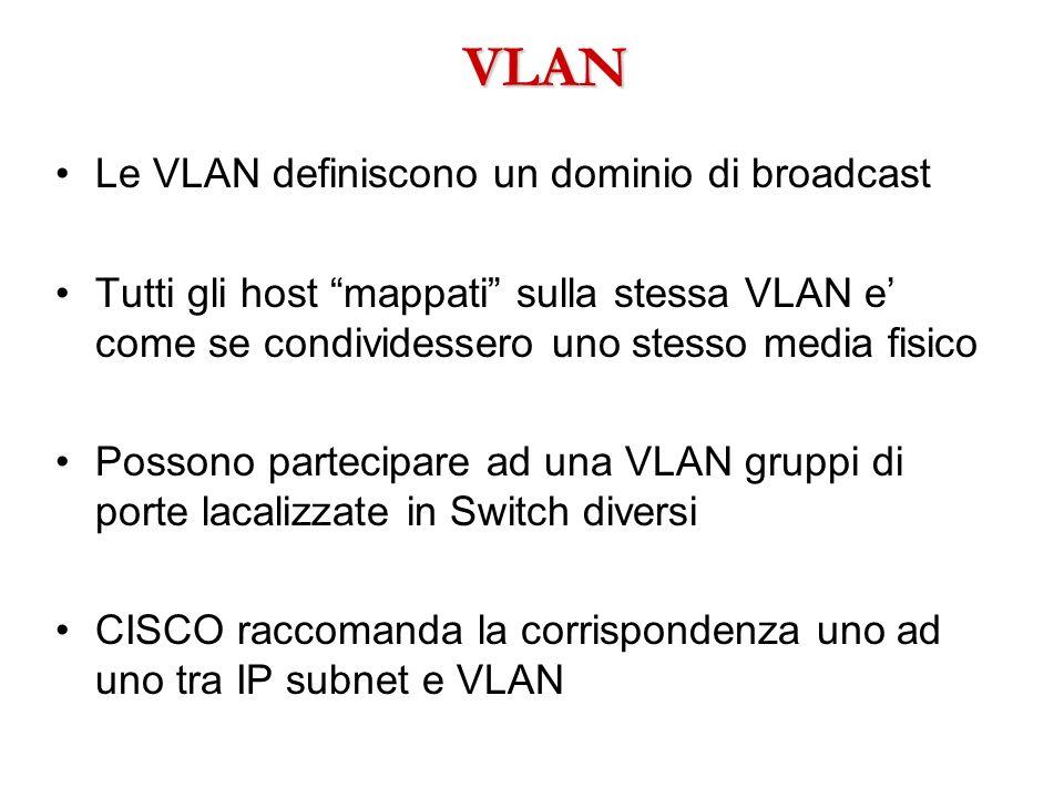 VLAN Le VLAN definiscono un dominio di broadcast