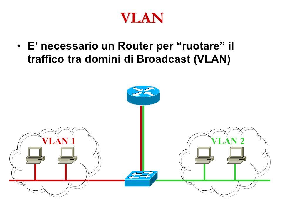 VLAN E' necessario un Router per ruotare il traffico tra domini di Broadcast (VLAN) VLAN 1 VLAN 2