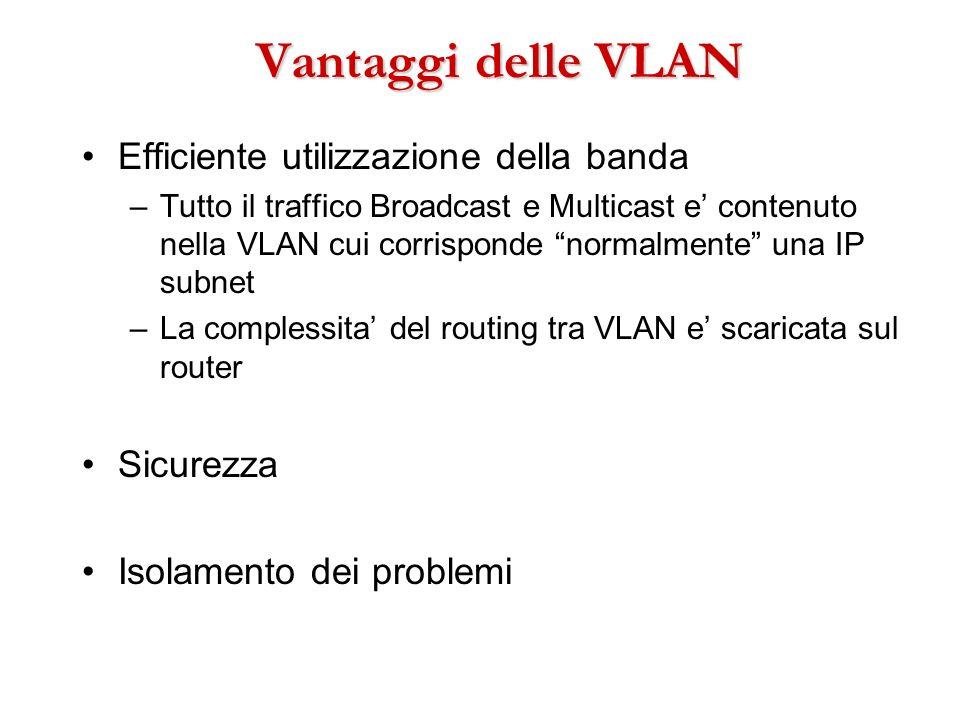 Vantaggi delle VLAN Efficiente utilizzazione della banda Sicurezza