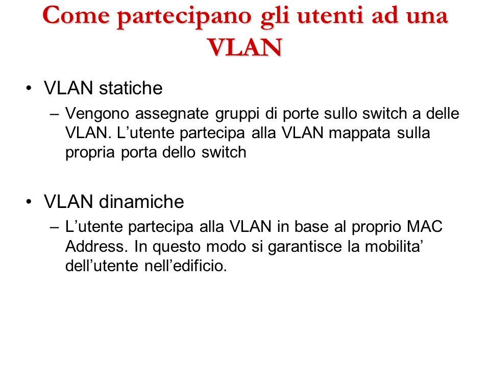 Come partecipano gli utenti ad una VLAN