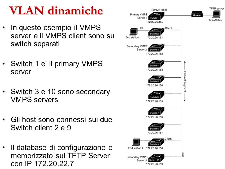 VLAN dinamicheIn questo esempio il VMPS server e il VMPS client sono su switch separati. Switch 1 e' il primary VMPS server.