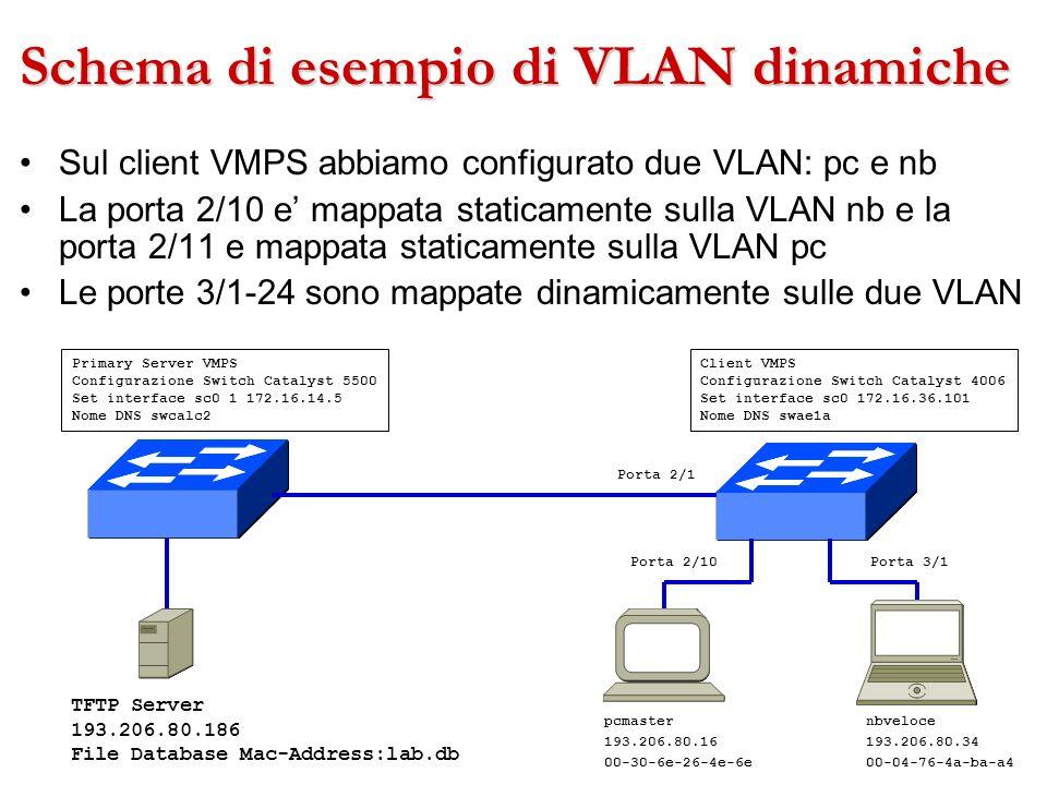 Schema di esempio di VLAN dinamiche