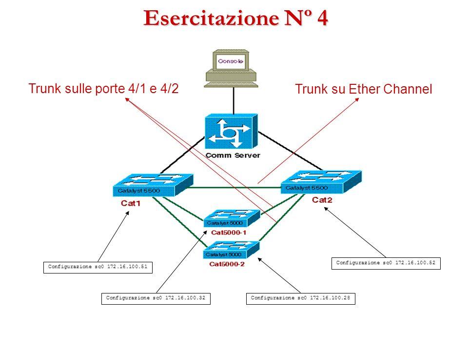 Esercitazione Nº 4 Trunk sulle porte 4/1 e 4/2 Trunk su Ether Channel