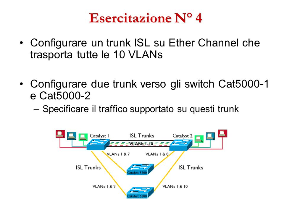 Esercitazione N° 4 Configurare un trunk ISL su Ether Channel che trasporta tutte le 10 VLANs.