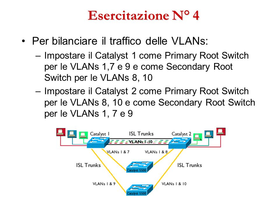 Esercitazione N° 4 Per bilanciare il traffico delle VLANs: