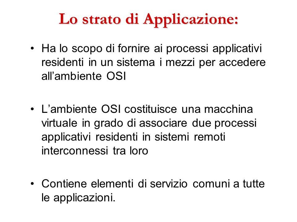 Lo strato di Applicazione: