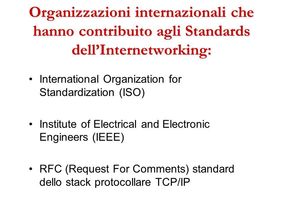 Organizzazioni internazionali che hanno contribuito agli Standards dell'Internetworking:
