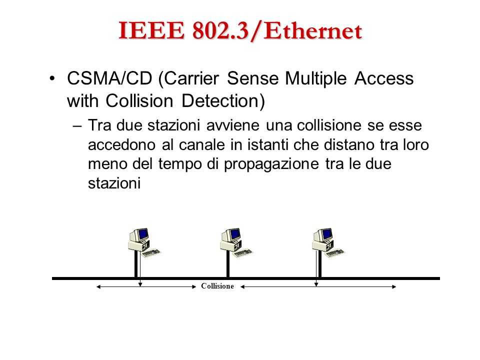 IEEE 802.3/Ethernet CSMA/CD (Carrier Sense Multiple Access with Collision Detection)