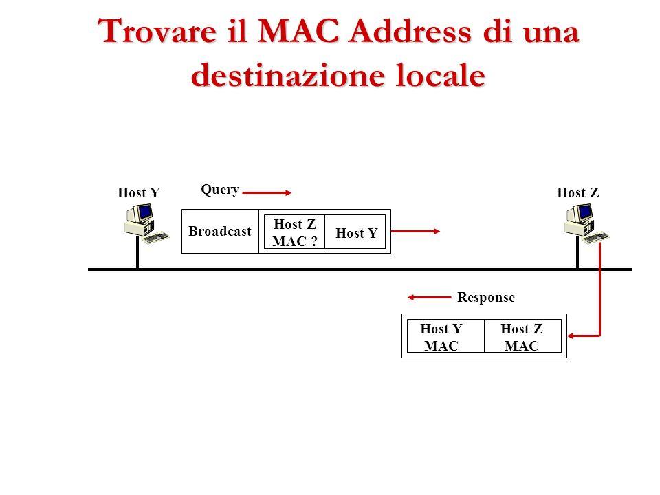 Trovare il MAC Address di una destinazione locale