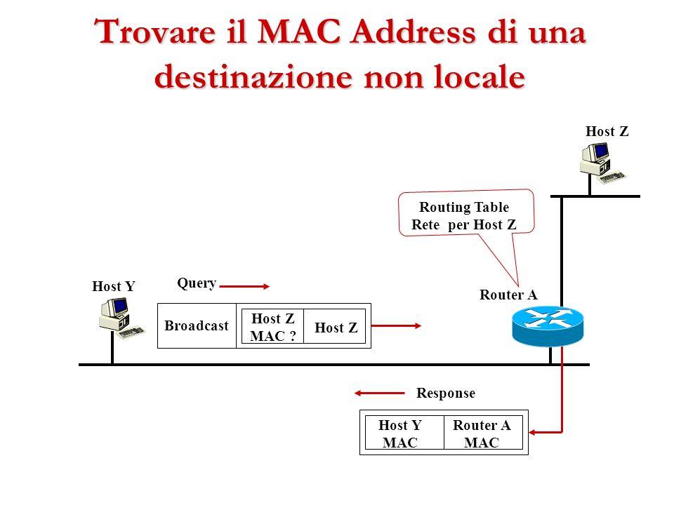 Trovare il MAC Address di una destinazione non locale