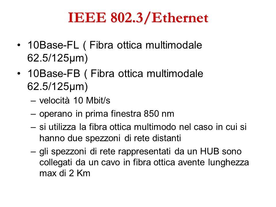 IEEE 802.3/Ethernet 10Base-FL ( Fibra ottica multimodale 62.5/125μm)