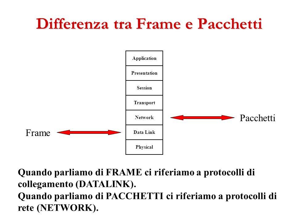 Differenza tra Frame e Pacchetti