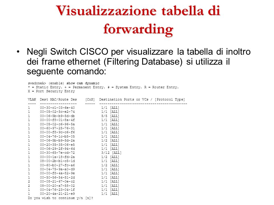 Visualizzazione tabella di forwarding