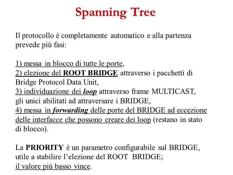 Spanning Tree Il protocollo è completamente automatico e alla partenza prevede più fasi: 1) messa in blocco di tutte le porte,