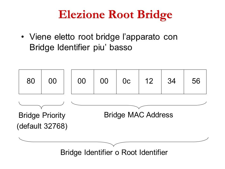 Bridge Identifier o Root Identifier