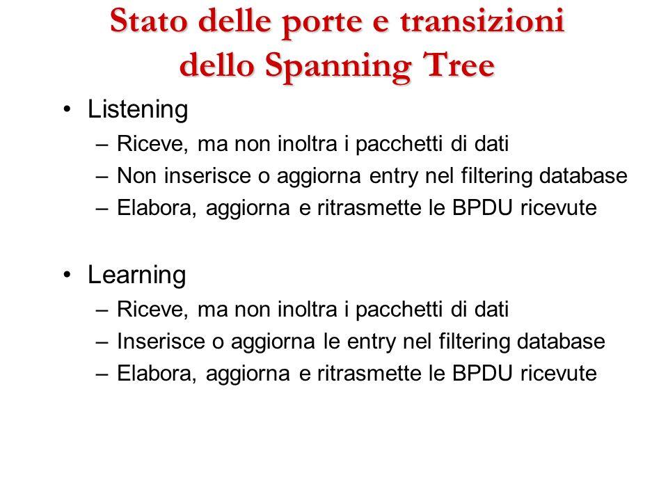 Stato delle porte e transizioni dello Spanning Tree