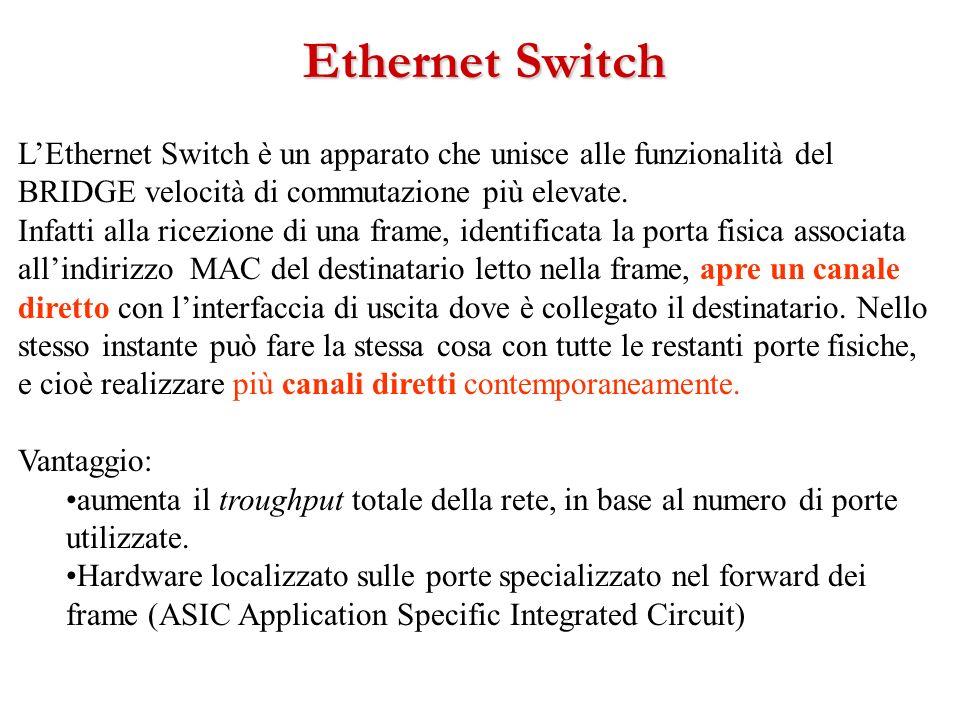 Ethernet Switch L'Ethernet Switch è un apparato che unisce alle funzionalità del BRIDGE velocità di commutazione più elevate.