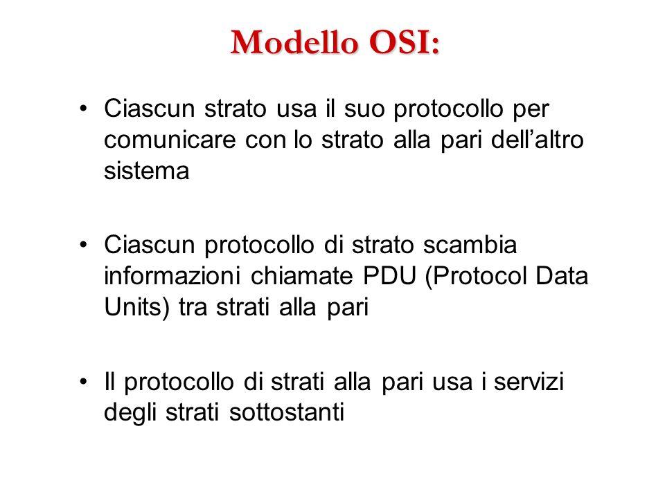 Modello OSI: Ciascun strato usa il suo protocollo per comunicare con lo strato alla pari dell'altro sistema.
