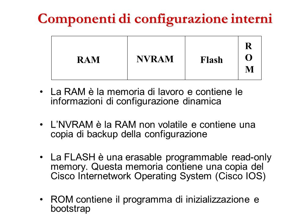 Componenti di configurazione interni