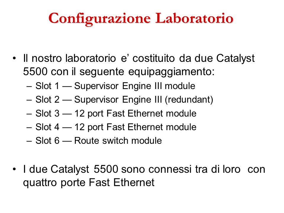 Configurazione Laboratorio