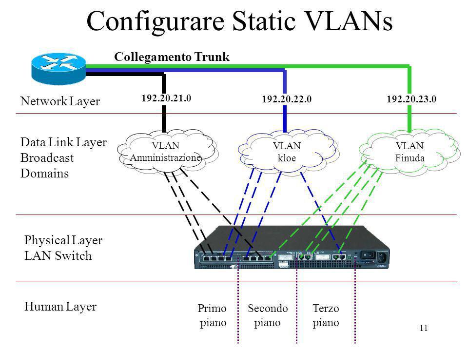 Configurare Static VLANs
