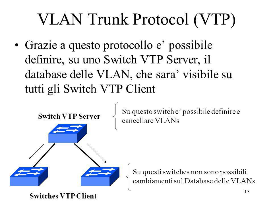 VLAN Trunk Protocol (VTP)